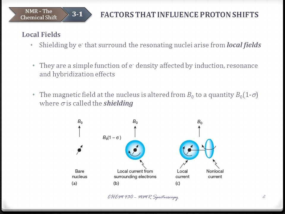 FACTORS THAT INFLUENCE PROTON SHIFTS