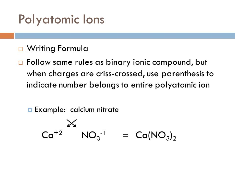 Polyatomic Ions Writing Formula