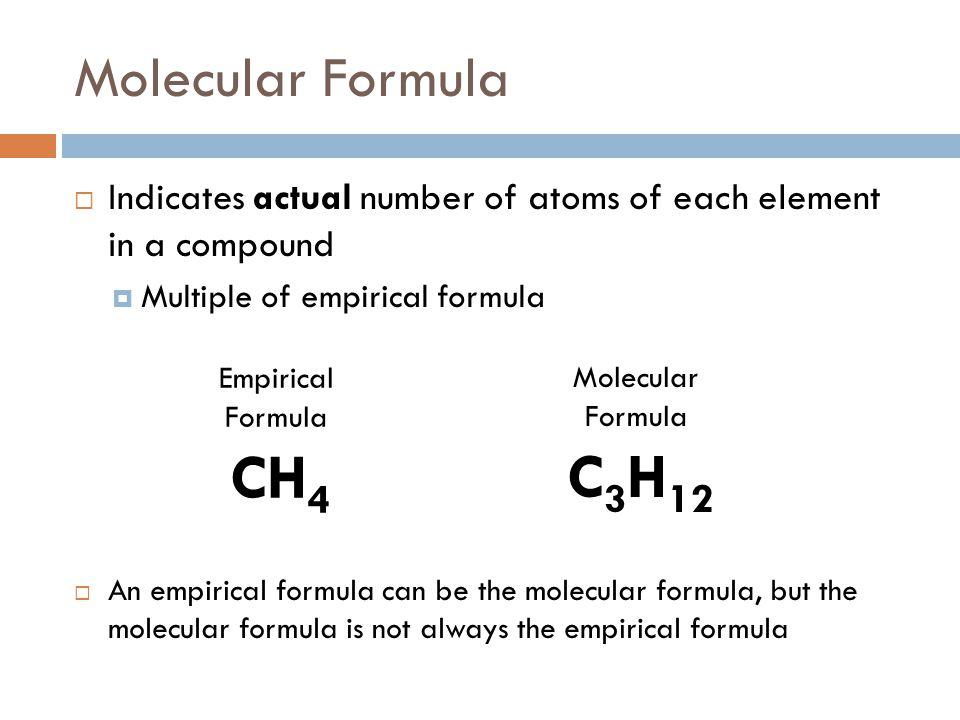 CH4 C3H12 Molecular Formula