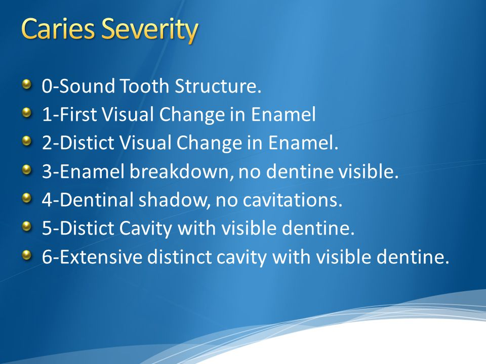 Caries Severity 0-Sound Tooth Structure.