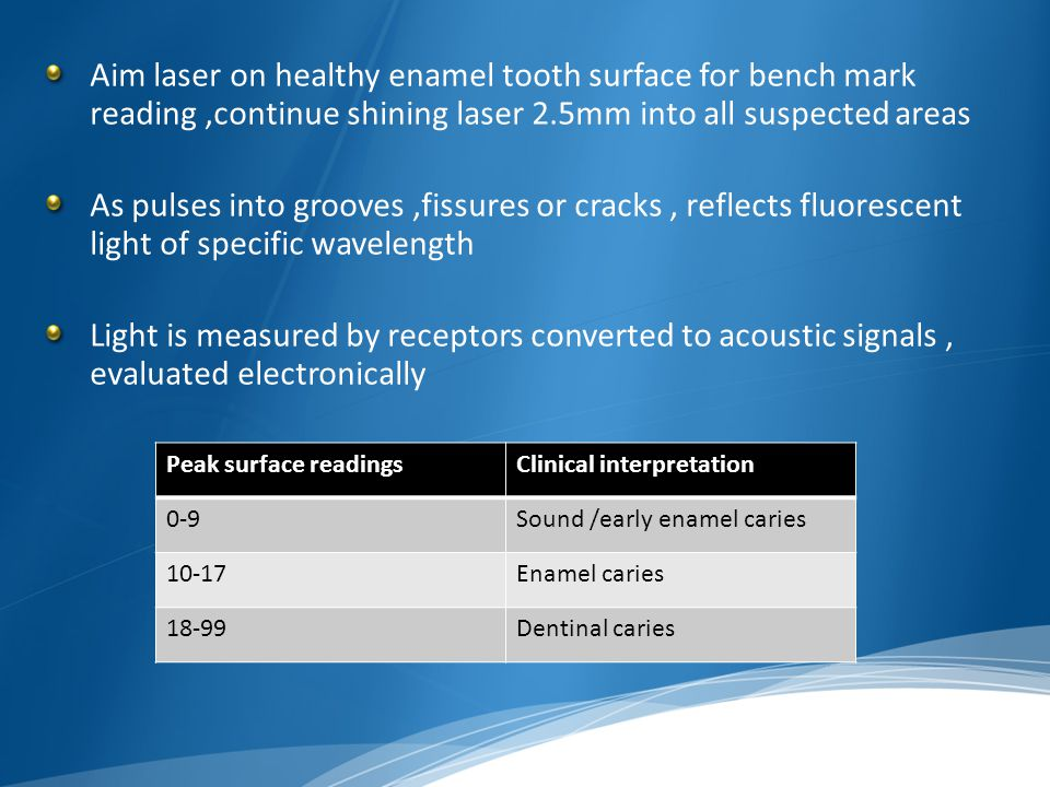 Aim laser on healthy enamel tooth surface for bench mark reading ,continue shining laser 2.5mm into all suspected areas