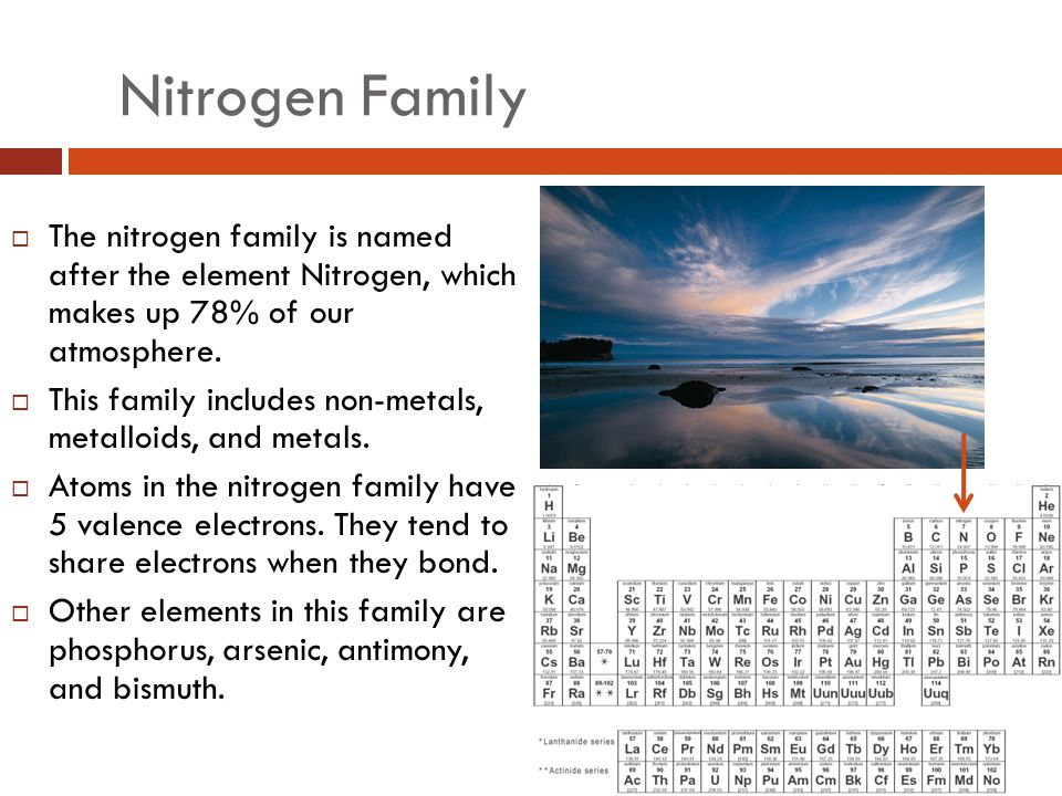 Nitrogen Family The nitrogen family is named after the element Nitrogen, which makes up 78% of our atmosphere.