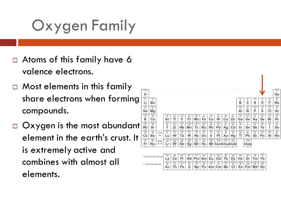 Oxygen Family Atoms of this family have 6 valence electrons.