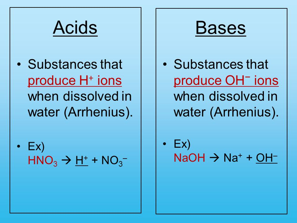 Acids Bases. Substances that produce H+ ions when dissolved in water (Arrhenius). Ex) HNO3  H+ + NO3–
