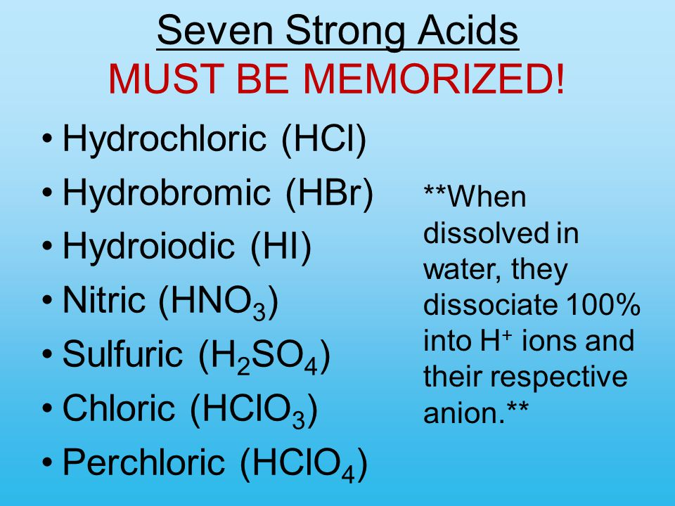 Seven Strong Acids MUST BE MEMORIZED!