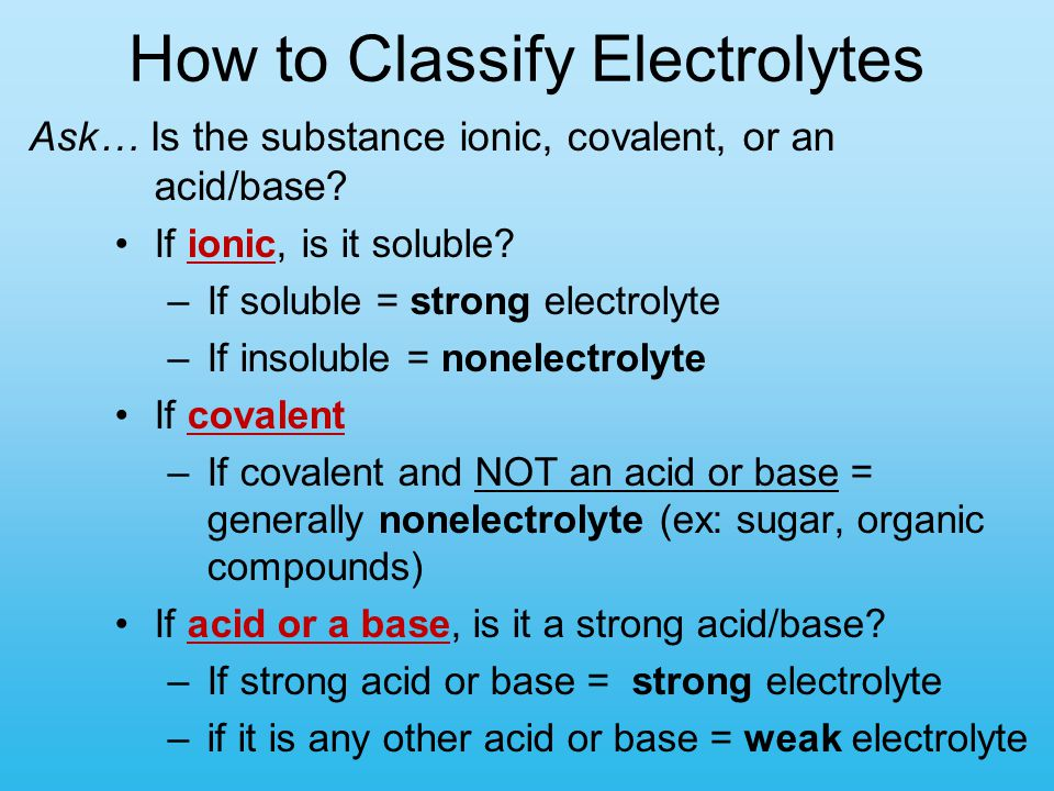 How to Classify Electrolytes