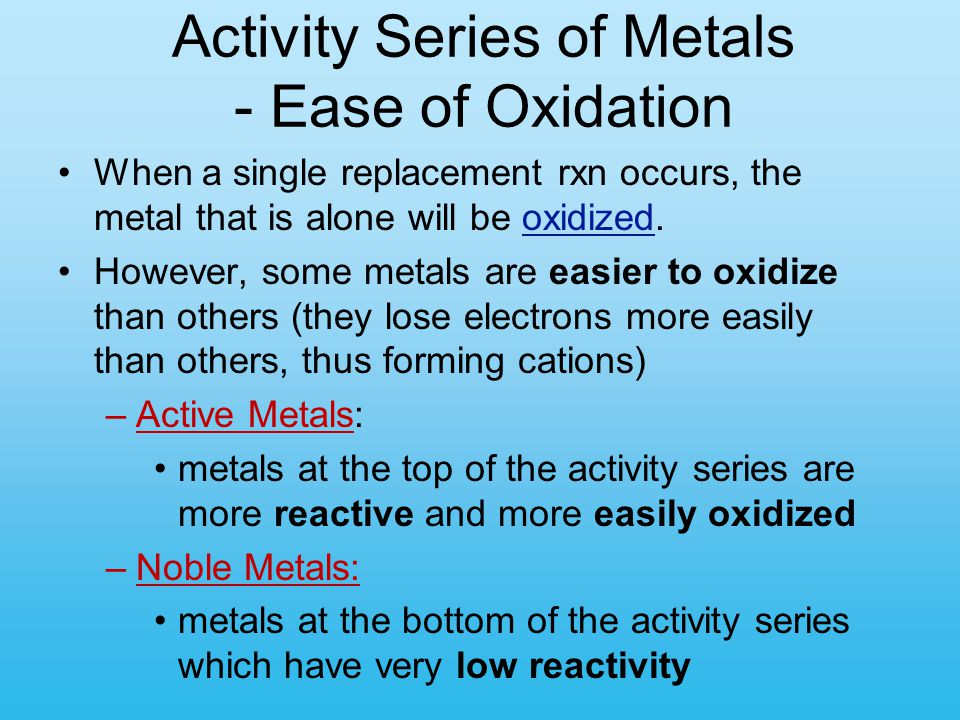 Activity Series of Metals - Ease of Oxidation