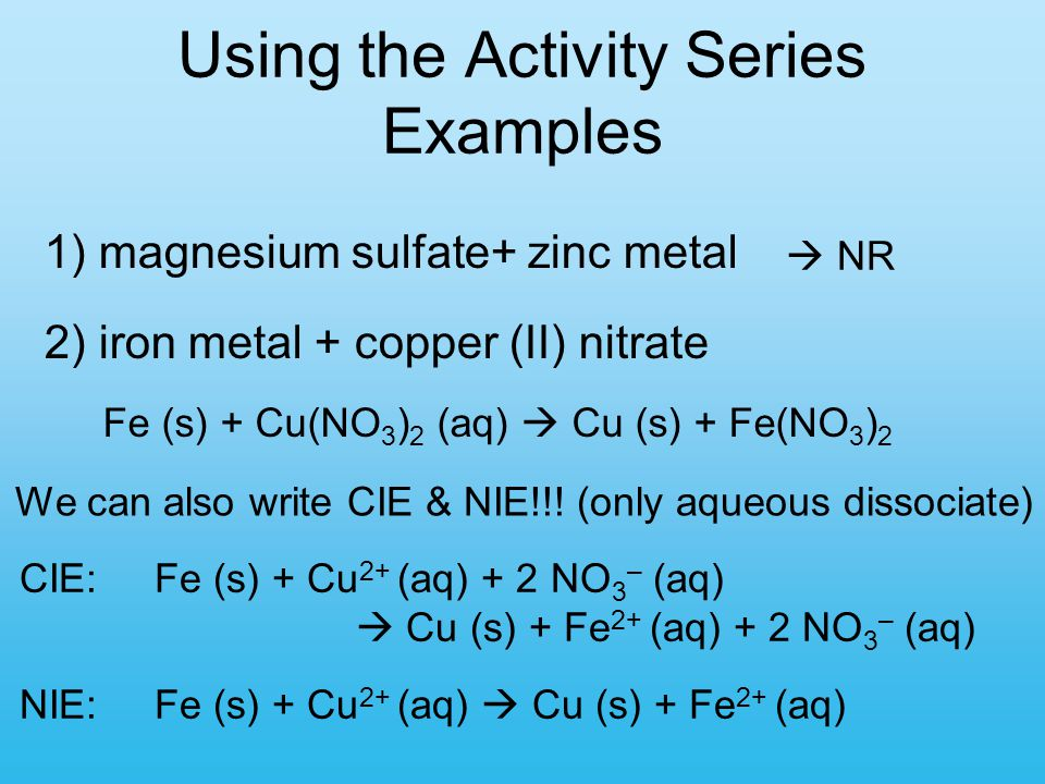 Using the Activity Series Examples