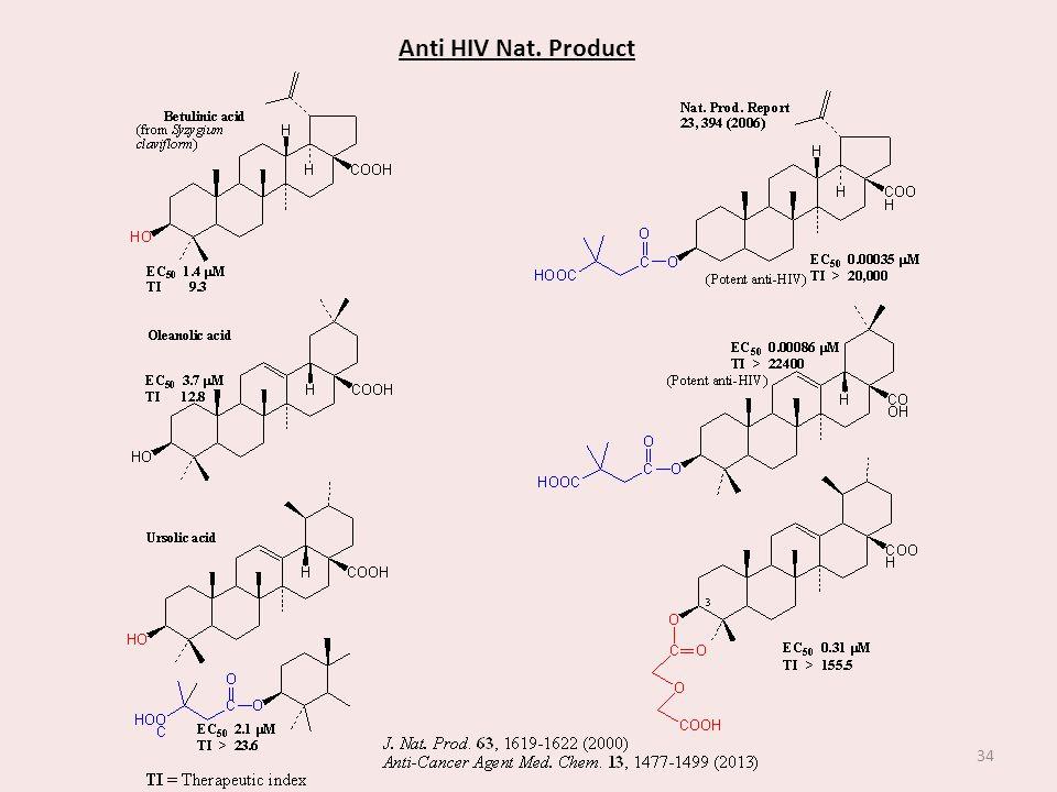 Anti HIV Nat. Product