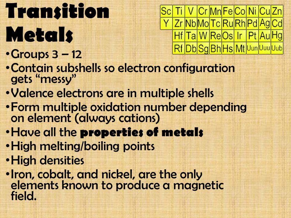 Transition Metals Groups 3 – 12