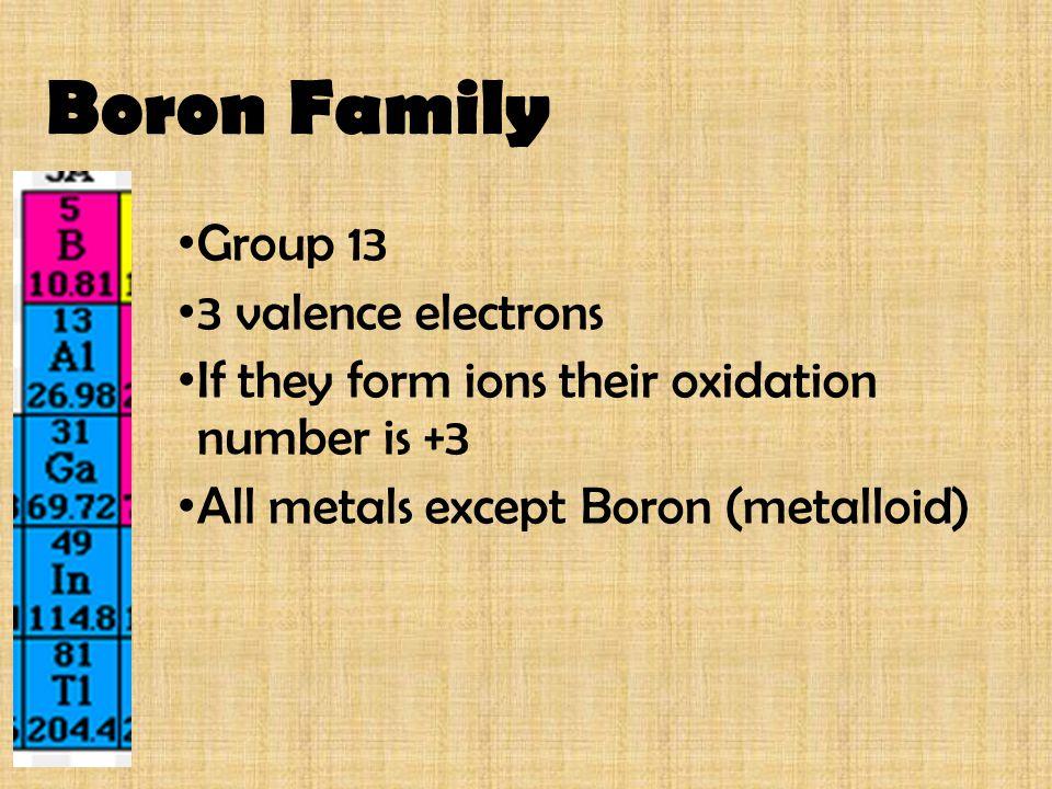 Boron Family Group 13 3 valence electrons