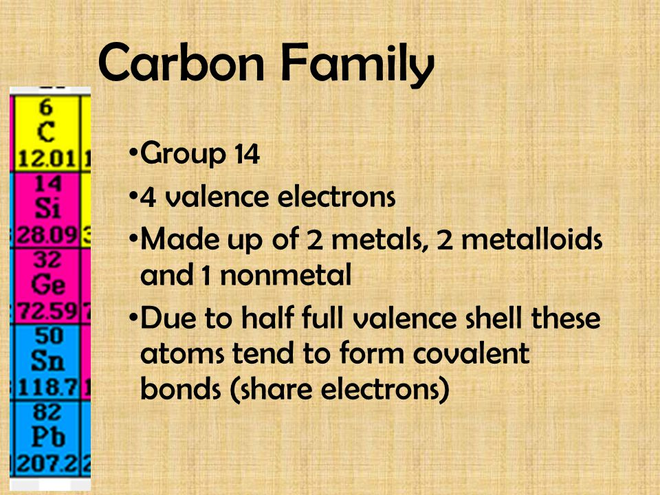 Carbon Family Group 14 4 valence electrons