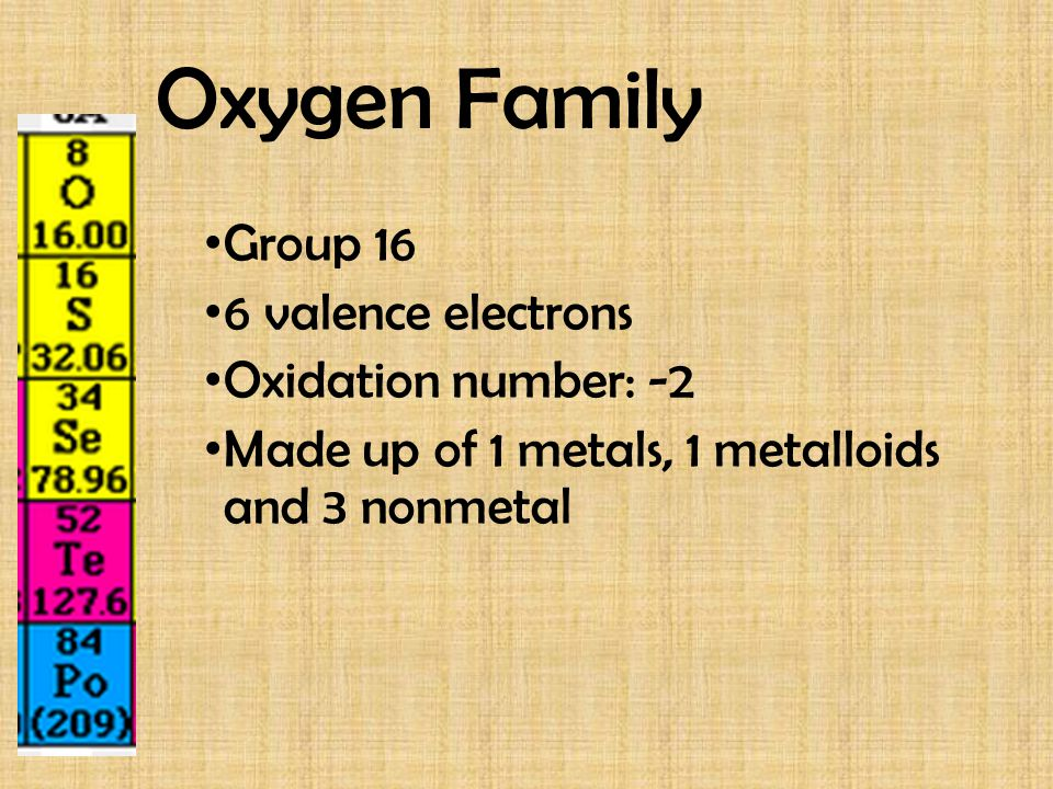 Oxygen Family Group 16 6 valence electrons Oxidation number: -2