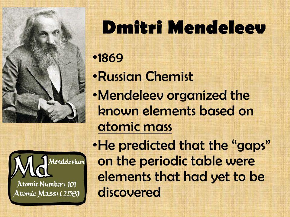 Dmitri Mendeleev 1869 Russian Chemist