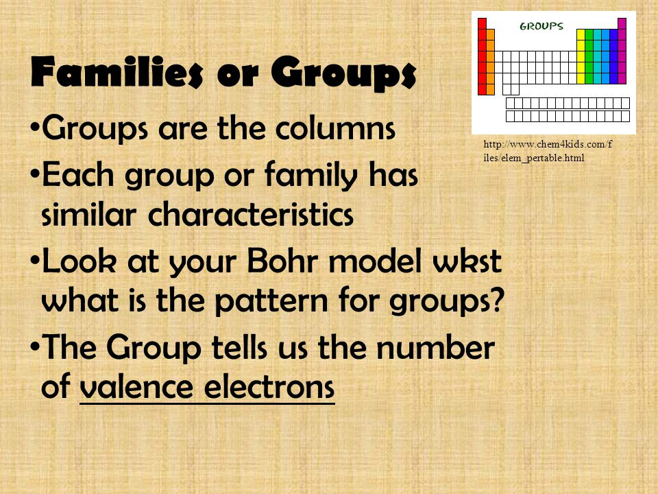 Families or Groups Groups are the columns