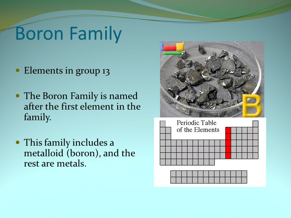 Boron Family Elements in group 13