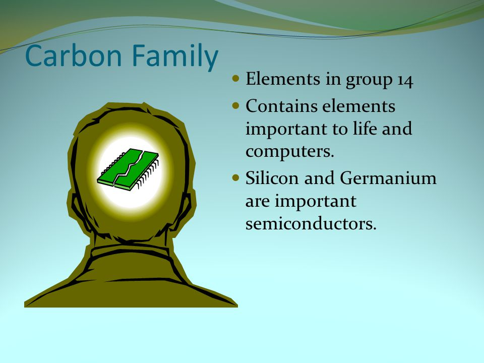 Carbon Family Elements in group 14