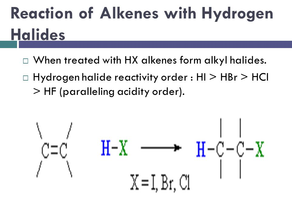 Reaction of Alkenes with Hydrogen Halides