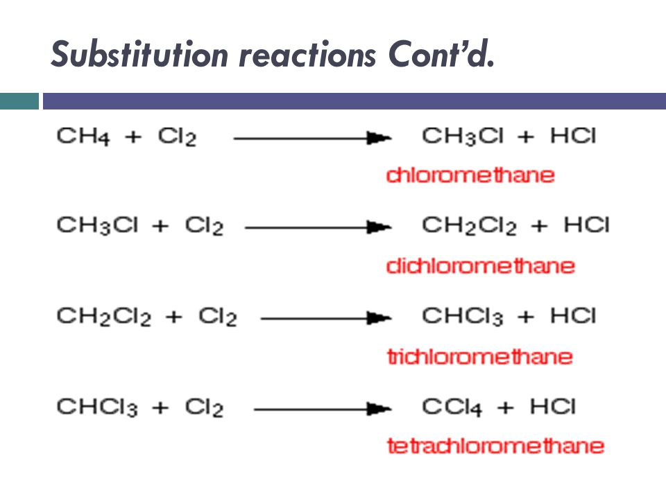 Substitution reactions Cont'd.