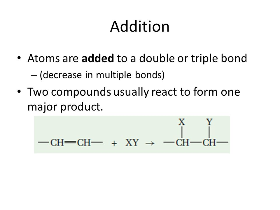 Addition Atoms are added to a double or triple bond