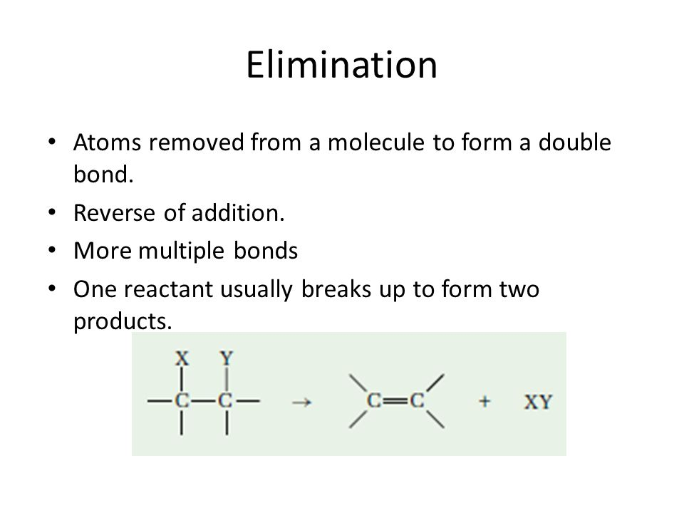 Elimination Atoms removed from a molecule to form a double bond.