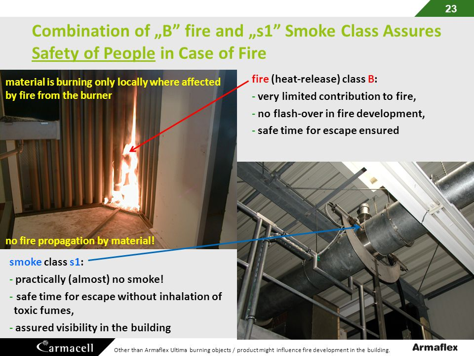 "Combination of ""B fire and ""s1 Smoke Class Assures Safety of People in Case of Fire"