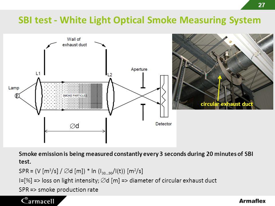 SBI test - White Light Optical Smoke Measuring System