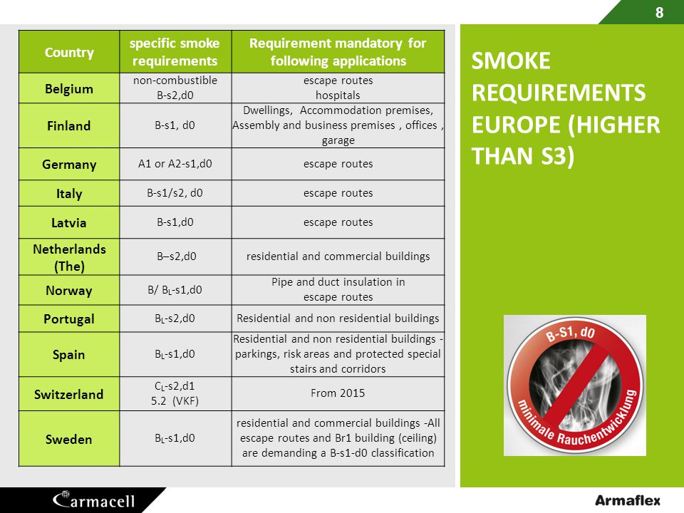 SMOKE REQUIREMENTS EUROPE (HIGHER than s3)