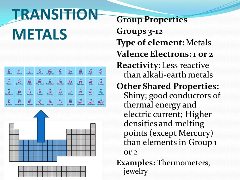 TRANSITION METALS Group Properties Groups 3-12 Type of element: Metals