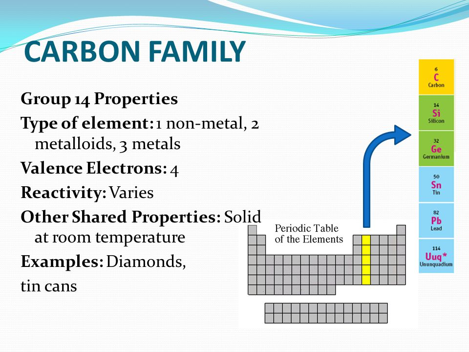 CARBON FAMILY Group 14 Properties