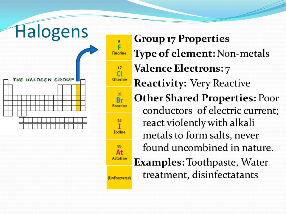 Halogens Group 17 Properties Type of element: Non-metals