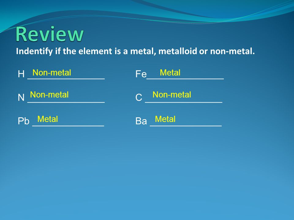 Review Indentify if the element is a metal, metalloid or non-metal.