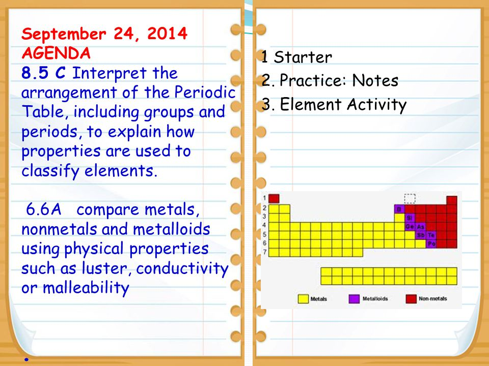 1 Starter 2. Practice: Notes 3. Element Activity