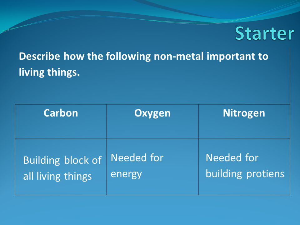 Starter Describe how the following non-metal important to living things. Carbon. Oxygen. Nitrogen.