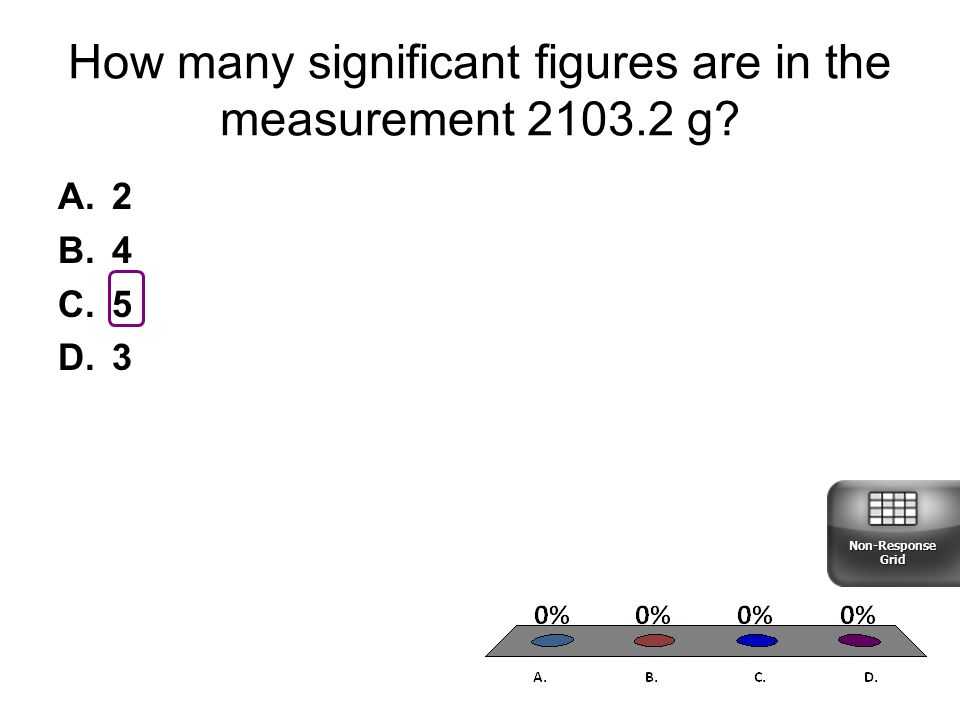 How many significant figures are in the measurement 2103.2 g