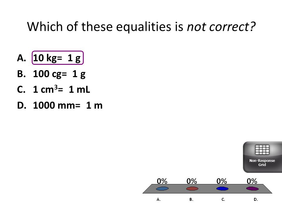 Which of these equalities is not correct