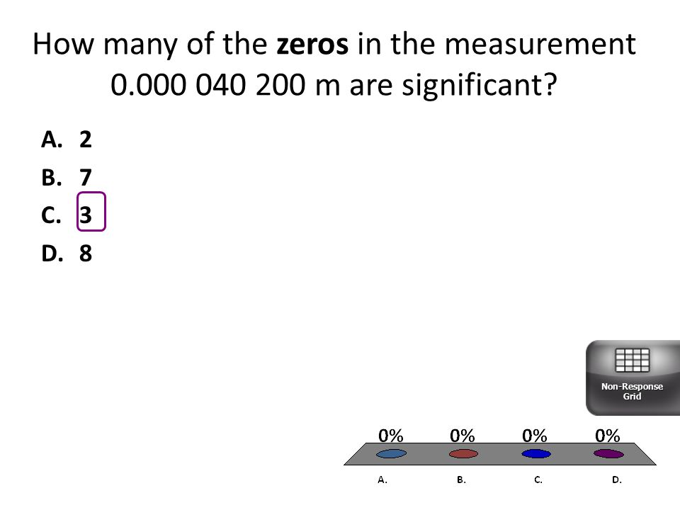How many of the zeros in the measurement 0