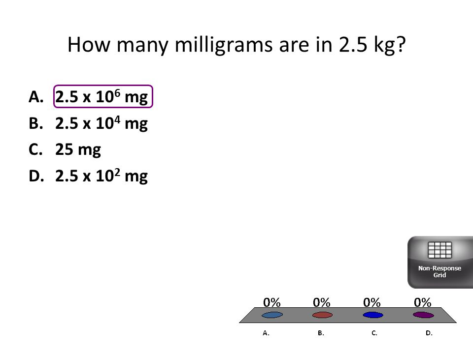 How many milligrams are in 2.5 kg