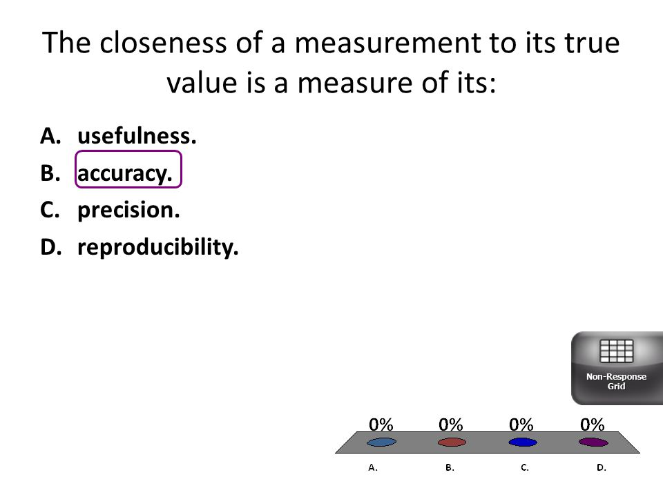 The closeness of a measurement to its true value is a measure of its: