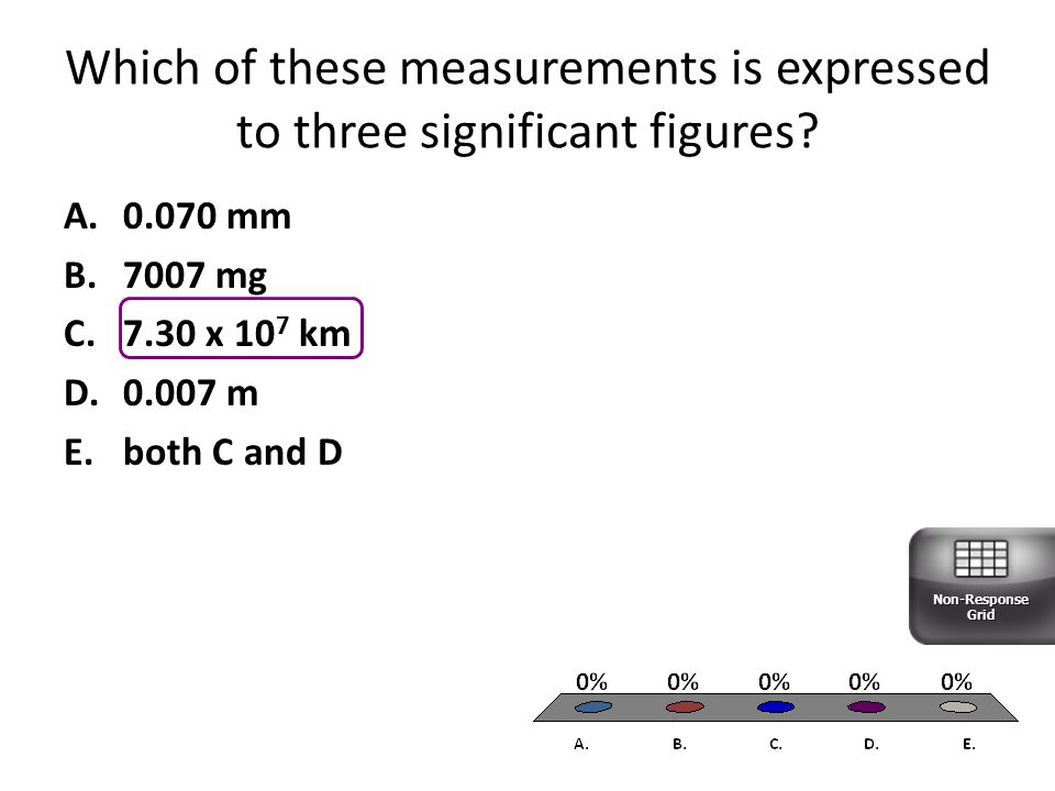 Which of these measurements is expressed to three significant figures