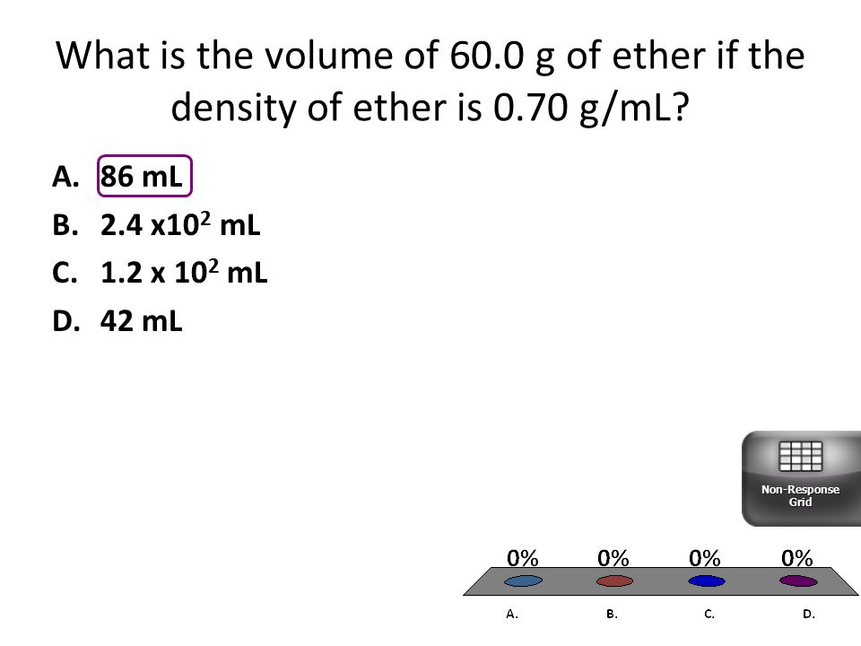 What is the volume of 60. 0 g of ether if the density of ether is 0