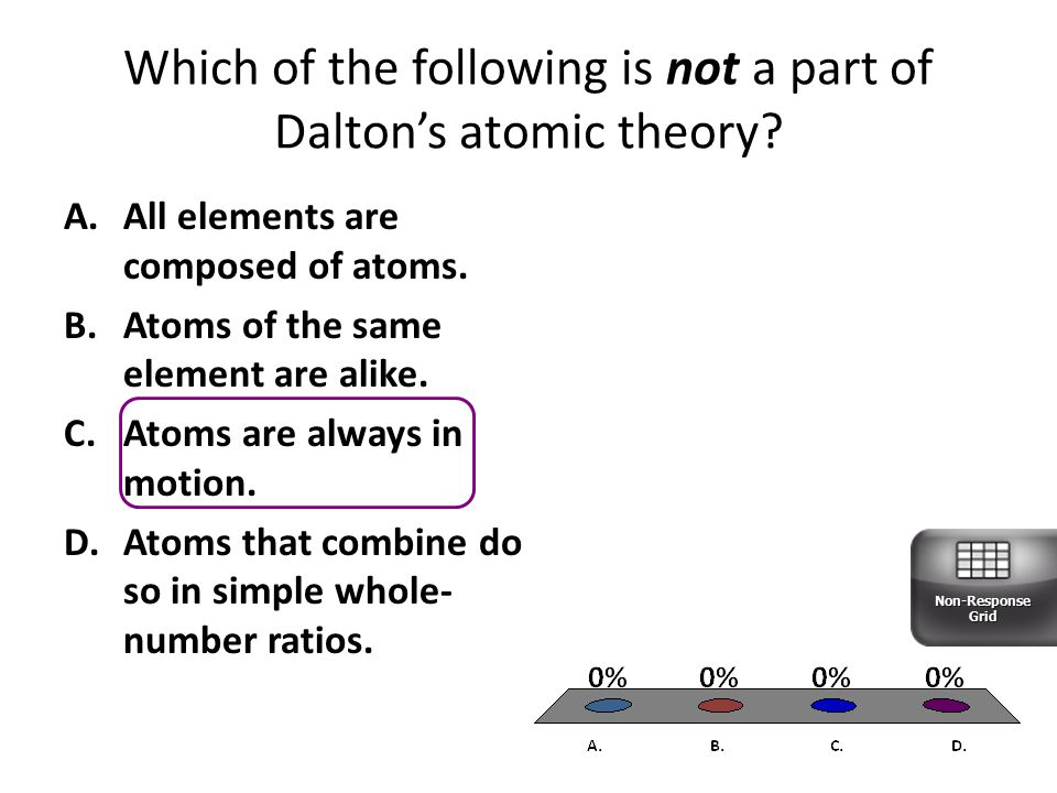 Which of the following is not a part of Dalton's atomic theory