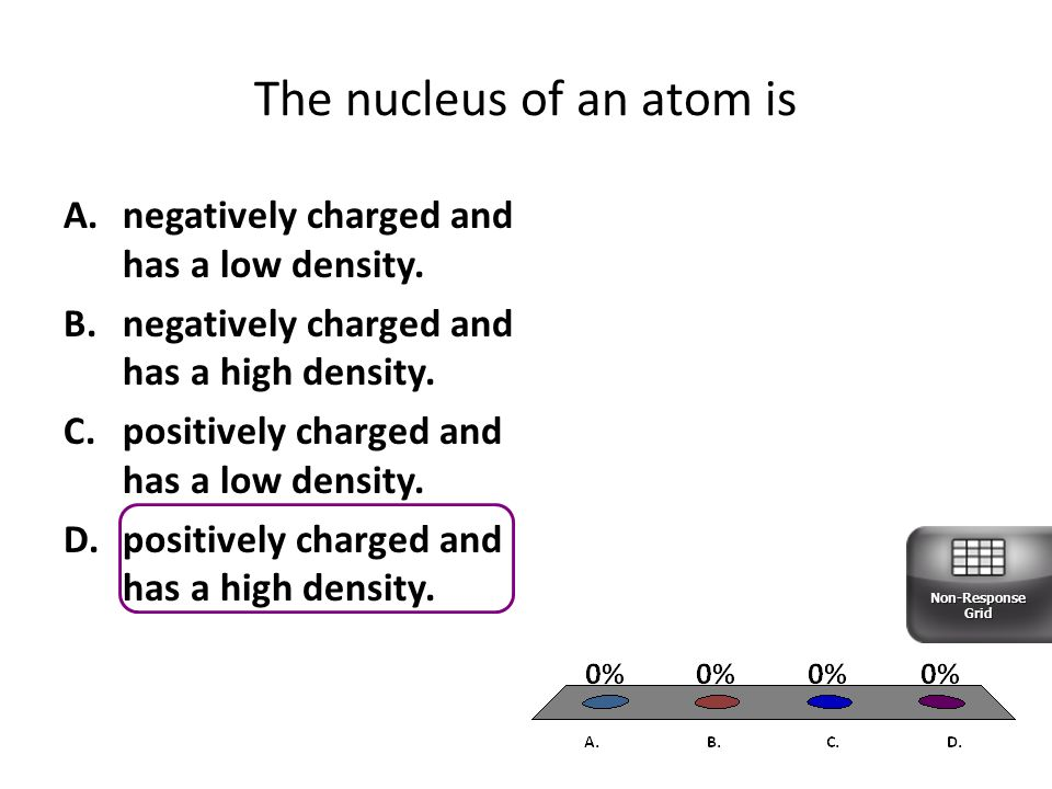 The nucleus of an atom is