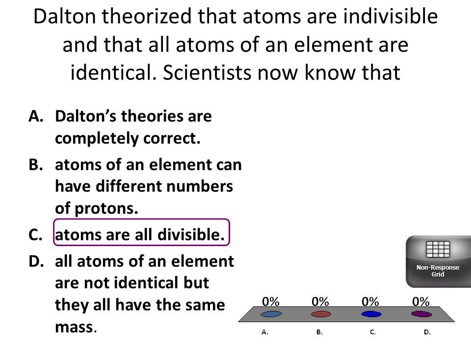 Dalton theorized that atoms are indivisible and that all atoms of an element are identical. Scientists now know that