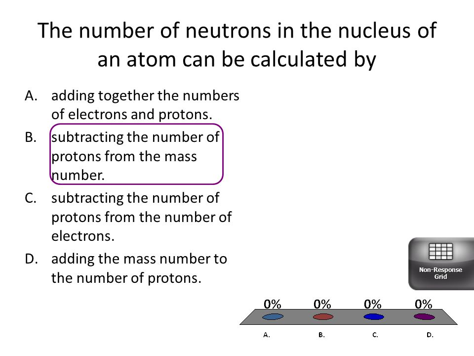 The number of neutrons in the nucleus of an atom can be calculated by