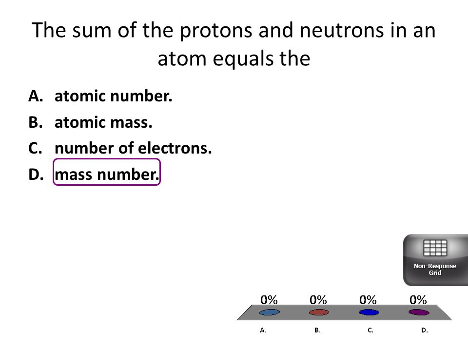 The sum of the protons and neutrons in an atom equals the