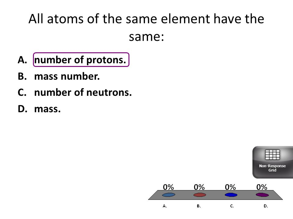 All atoms of the same element have the same:
