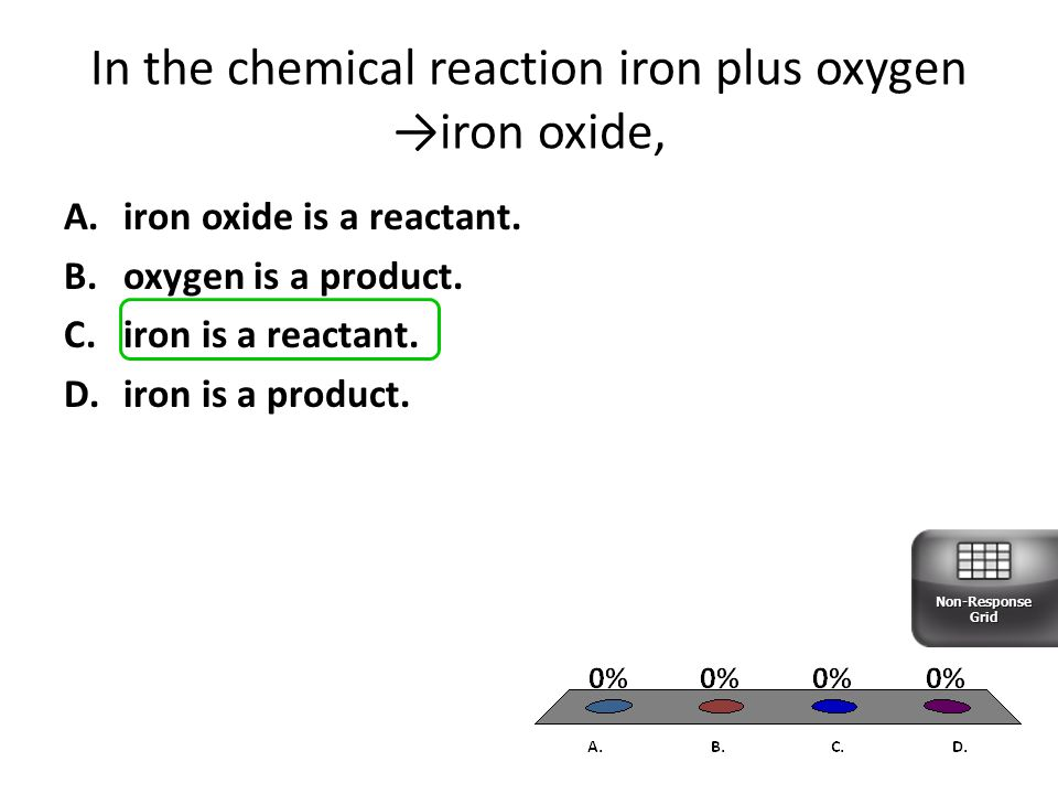 In the chemical reaction iron plus oxygen →iron oxide,