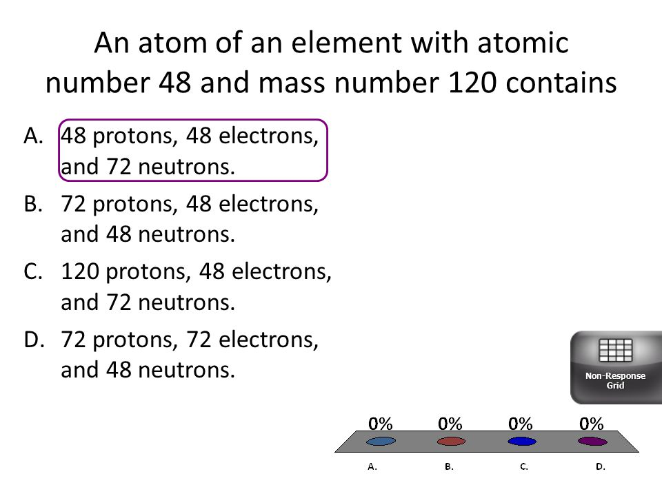 An atom of an element with atomic number 48 and mass number 120 contains