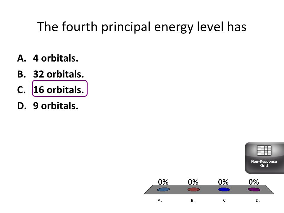 The fourth principal energy level has